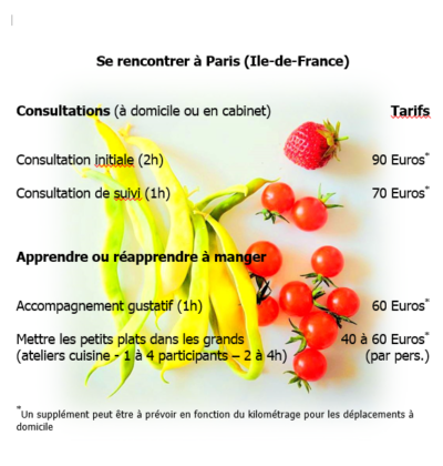 Prendre rendez-vous pour une consultation en nutrithérapie et aromathérapie à Paris, dans le 15ème (75015) ou à domicile puisque je me déplace.